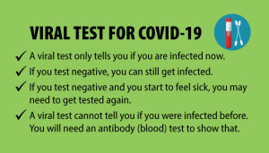 viral-testing-for-COVID-19